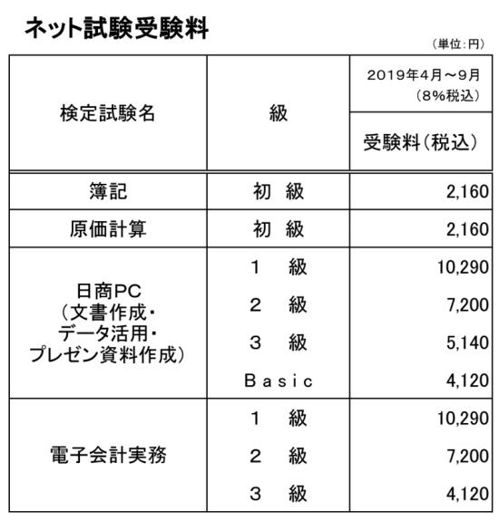 日商ネット2019